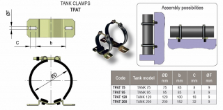 TANK Clamps