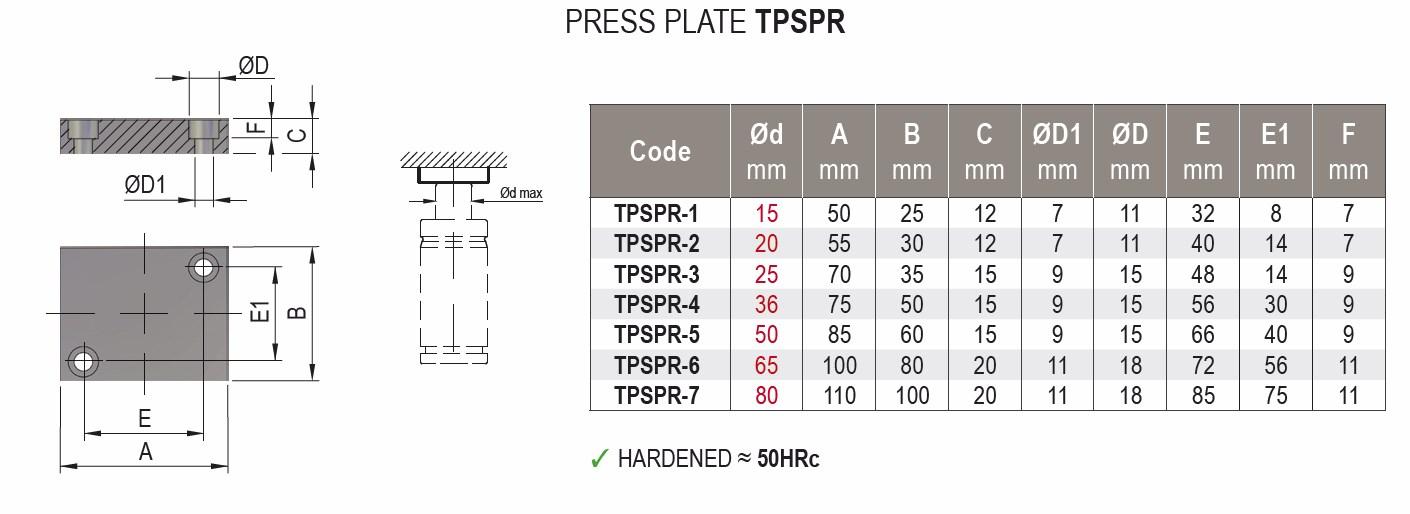 TPSPR