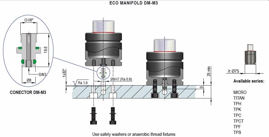 Eco Manifold DM-M3