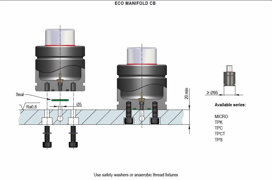 Eco Manifold CB