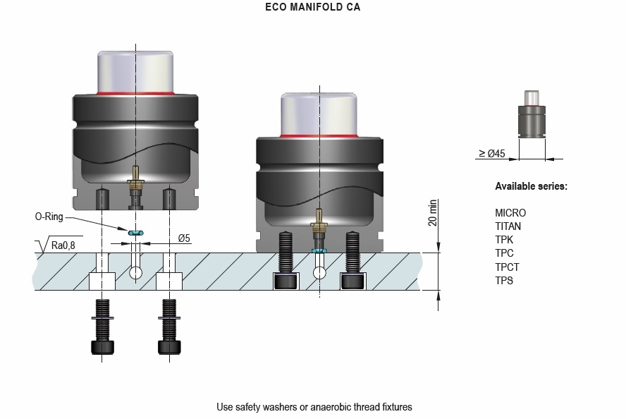 Eco Manifold CA