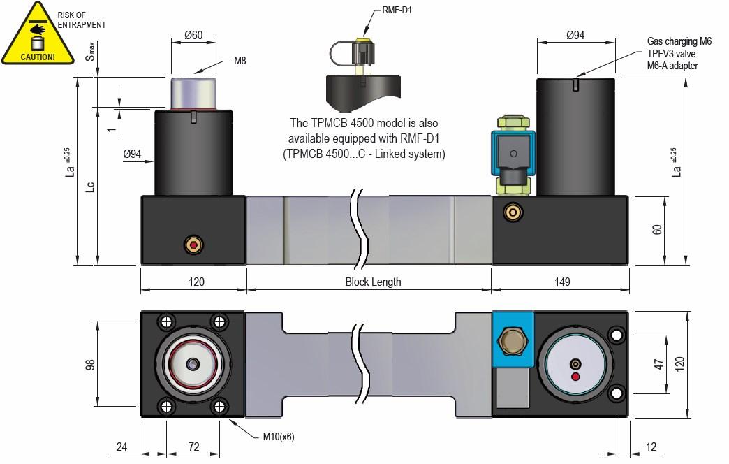 TPMCB 4500.1