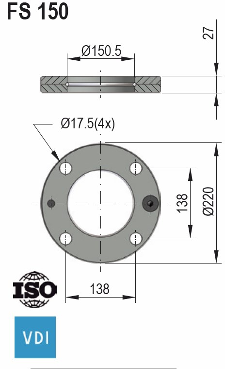 FS 150