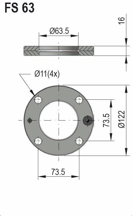 FS 63
